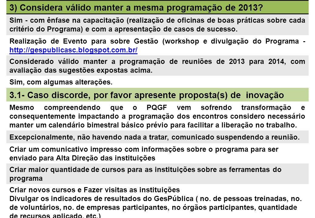 3) Considera válido manter a mesma programação de 2013