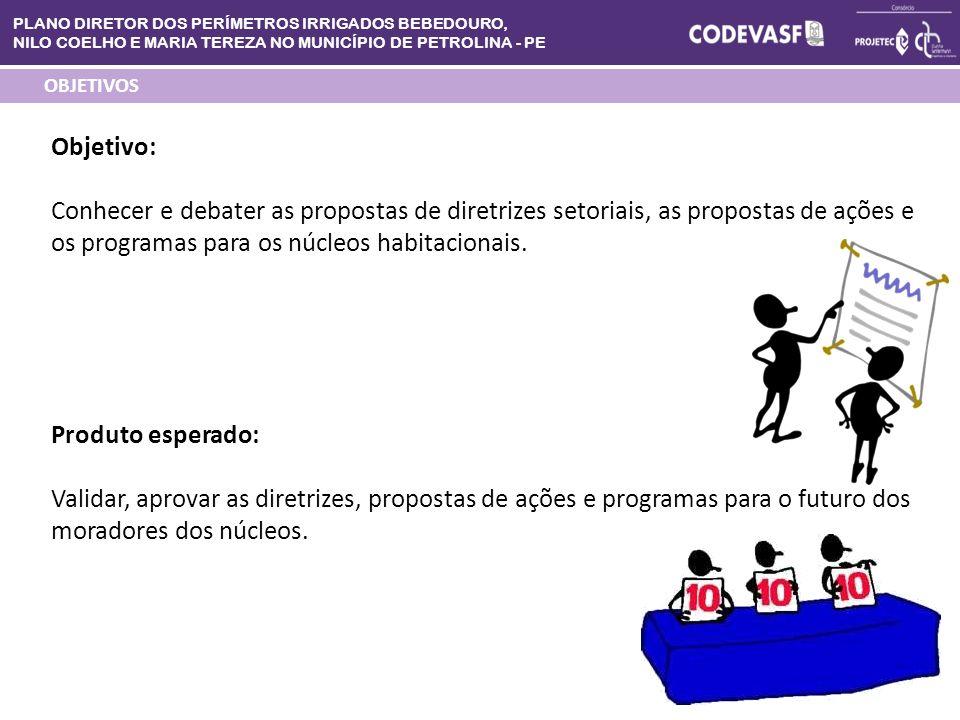 OBJETIVOS Objetivo: Conhecer e debater as propostas de diretrizes setoriais, as propostas de ações e os programas para os núcleos habitacionais.