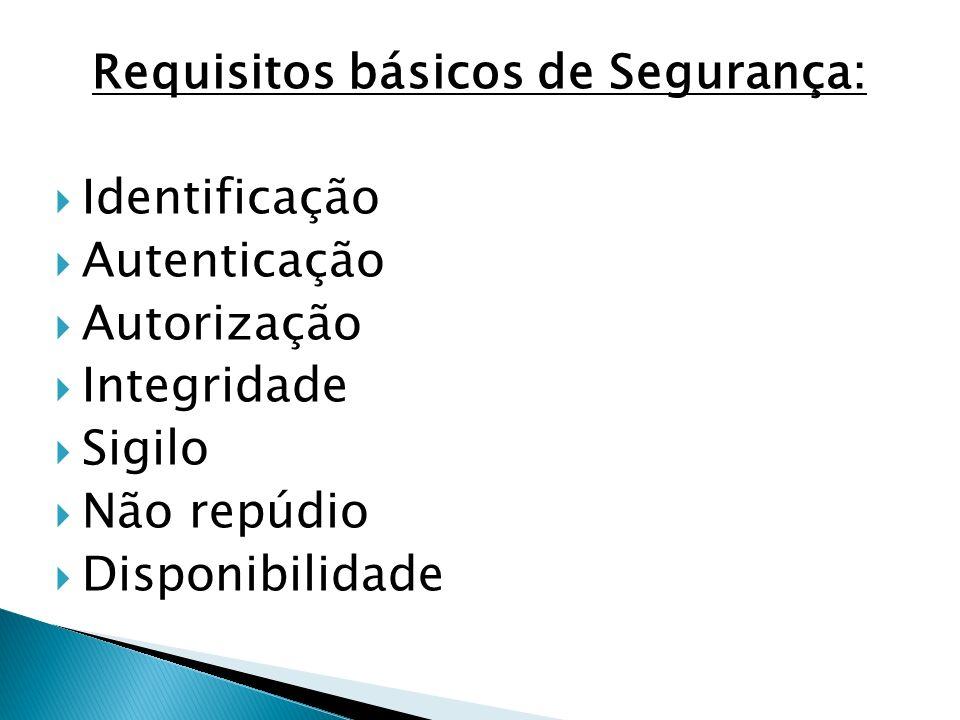 Requisitos básicos de Segurança: