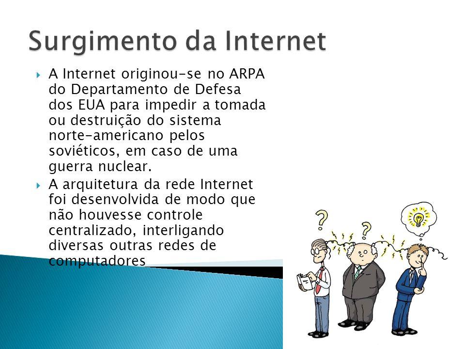 Surgimento da Internet