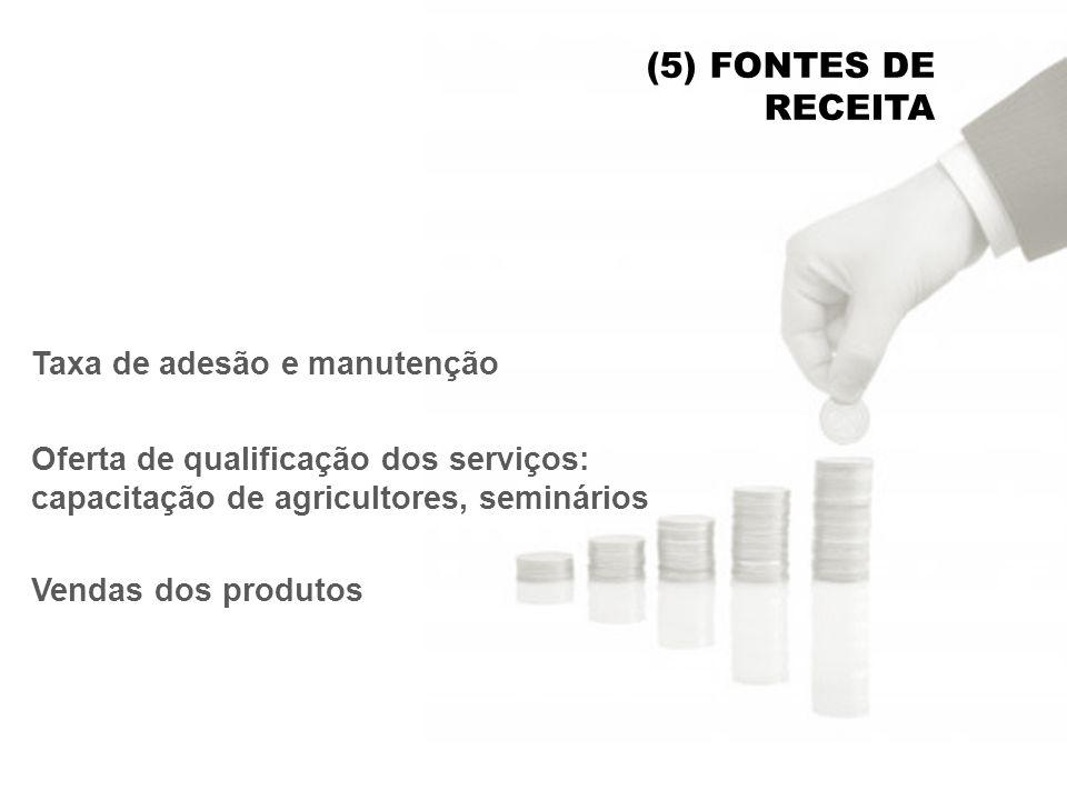 (5) FONTES DE RECEITA Taxa de adesão e manutenção