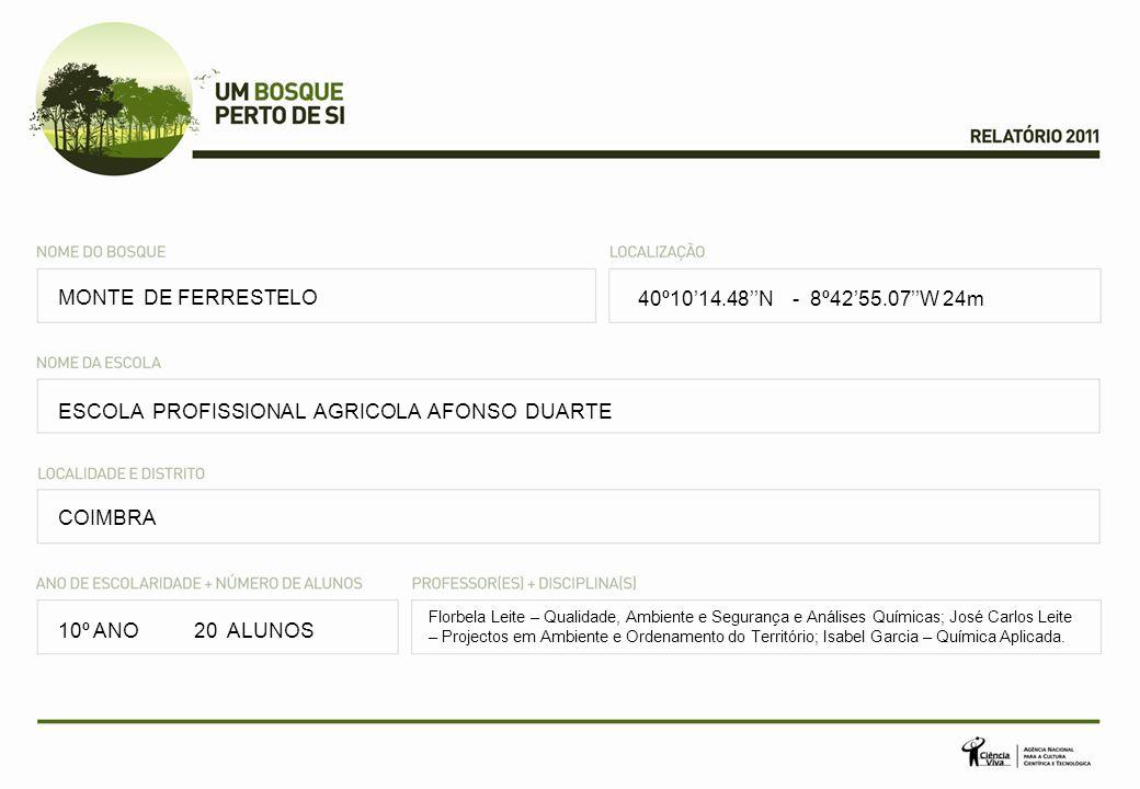 ESCOLA PROFISSIONAL AGRICOLA AFONSO DUARTE