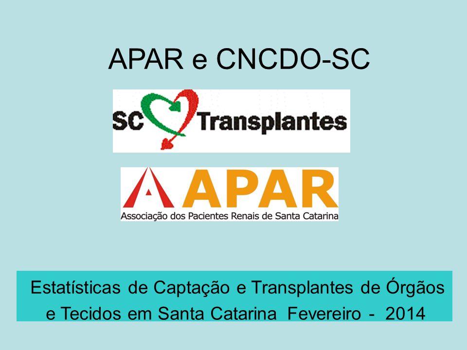 APAR e CNCDO-SC Estatísticas de Captação e Transplantes de Órgãos