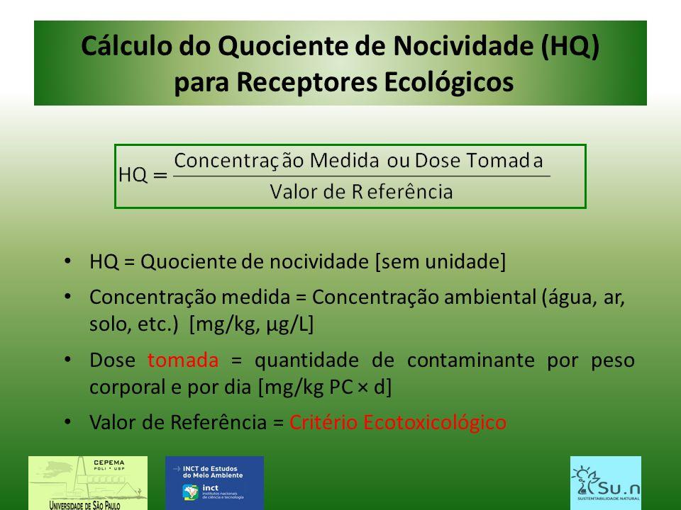 Cálculo do Quociente de Nocividade (HQ) para Receptores Ecológicos