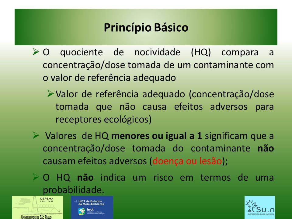 Princípio Básico O quociente de nocividade (HQ) compara a concentração/dose tomada de um contaminante com o valor de referência adequado.