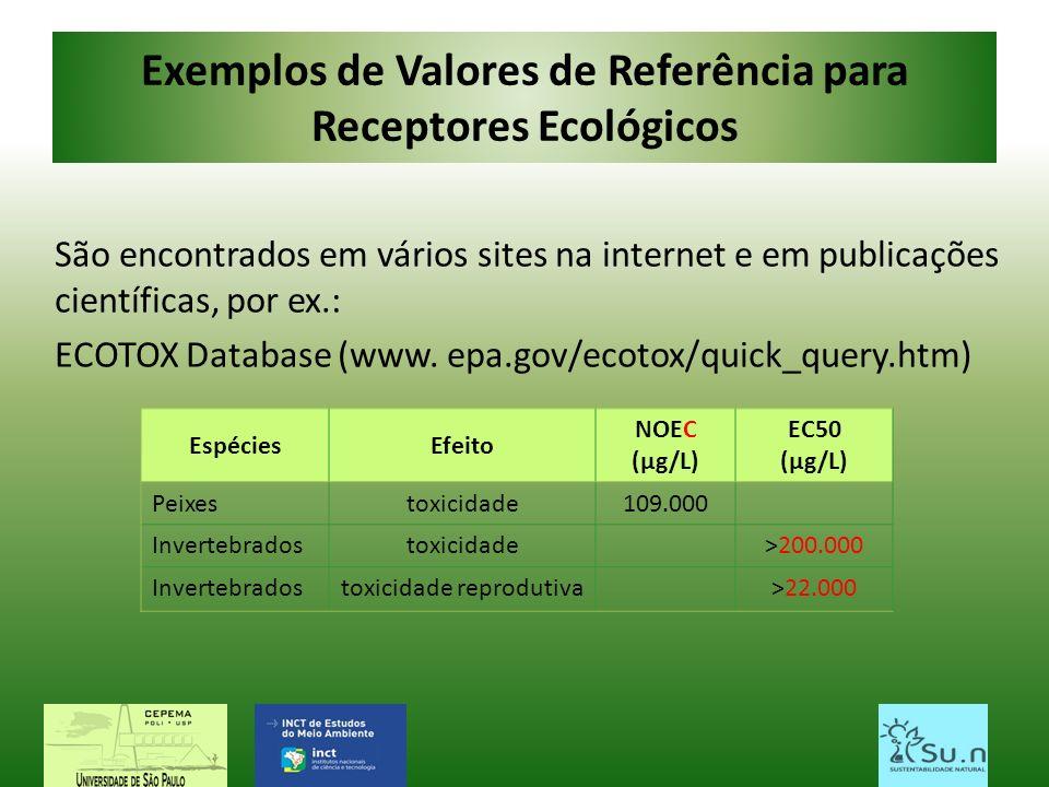 Exemplos de Valores de Referência para Receptores Ecológicos