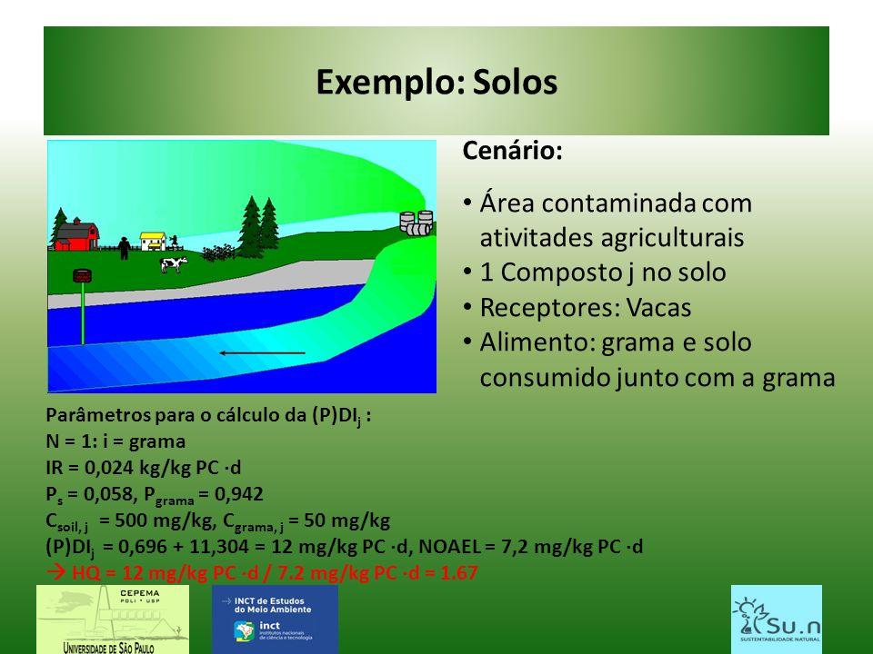 Exemplo: Solos Cenário: Área contaminada com ativitades agriculturais