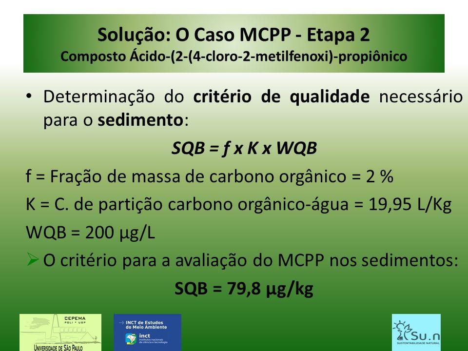 Solução: O Caso MCPP - Etapa 2 Composto Ácido-(2-(4-cloro-2-metilfenoxi)-propiônico