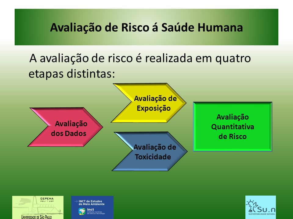 Avaliação de Risco á Saúde Humana