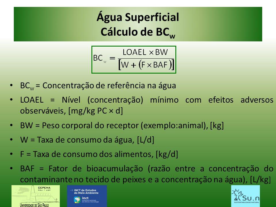 Água Superficial Cálculo de BCw