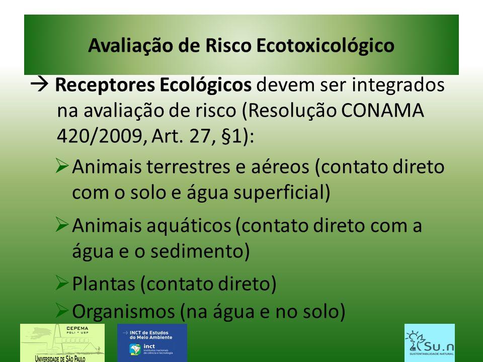 Avaliação de Risco Ecotoxicológico
