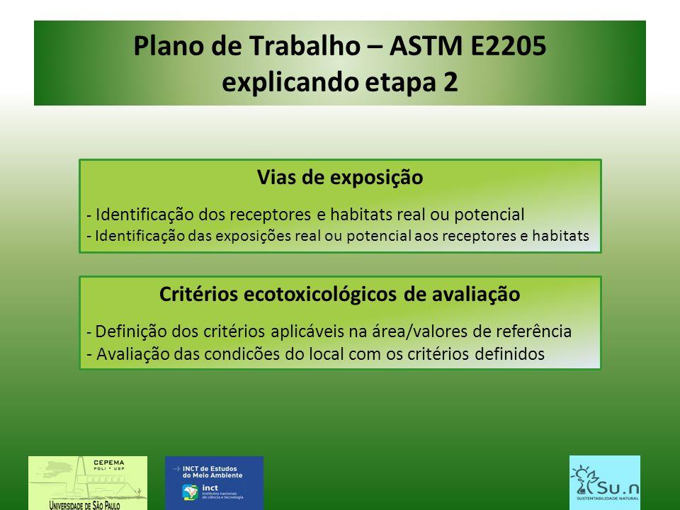 Plano de Trabalho – ASTM E2205 explicando etapa 2