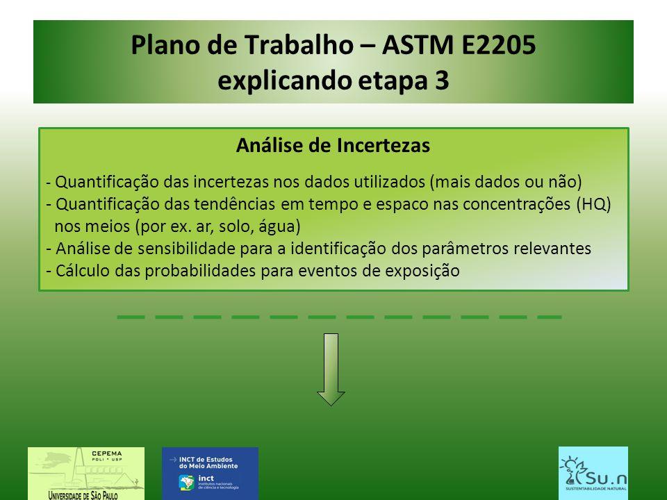 Plano de Trabalho – ASTM E2205 explicando etapa 3