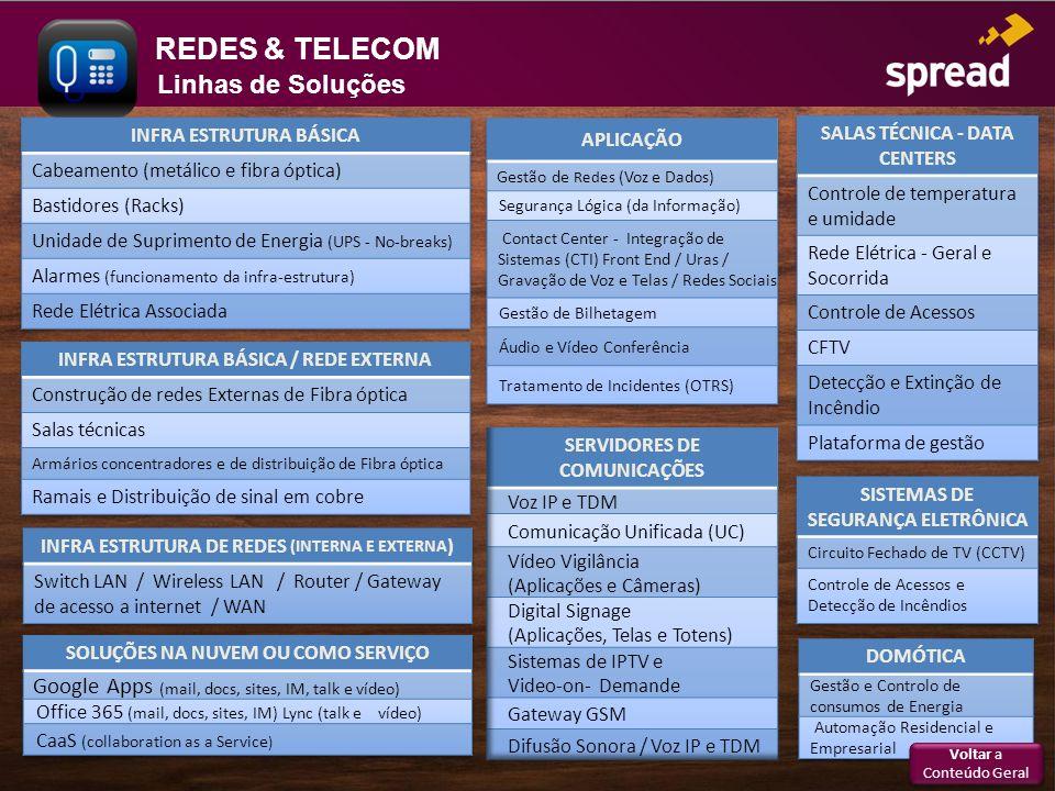 REDES & TELECOM Linhas de Soluções INFRA ESTRUTURA BÁSICA