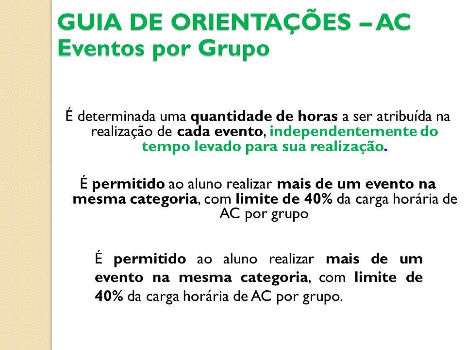 GUIA DE ORIENTAÇÕES – AC Eventos por Grupo