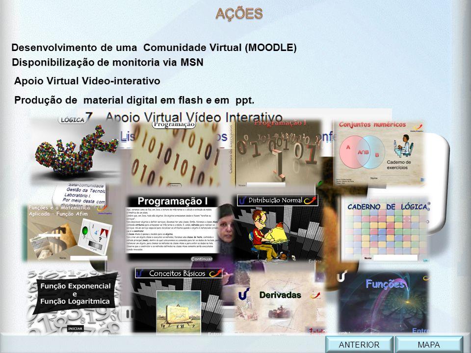 MOODLE2 AÇÕES Desenvolvimento de uma Comunidade Virtual (MOODLE)