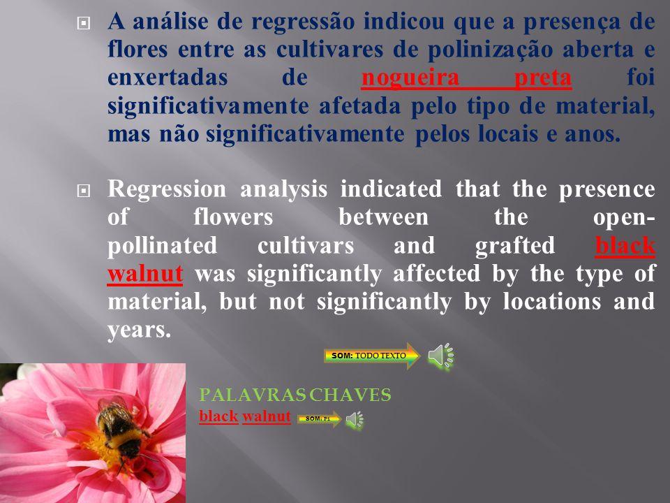 A análise de regressão indicou que a presença de flores entre as cultivares de polinização aberta e enxertadas de nogueira preta foi significativamente afetada pelo tipo de material, mas não significativamente pelos locais e anos.
