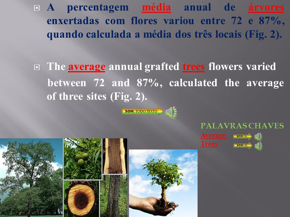 The average annual grafted trees flowers varied