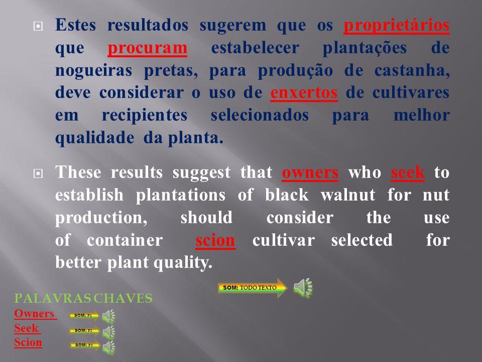 Estes resultados sugerem que os proprietários que procuram estabelecer plantações de nogueiras pretas, para produção de castanha, deve considerar o uso de enxertos de cultivares em recipientes selecionados para melhor qualidade da planta.