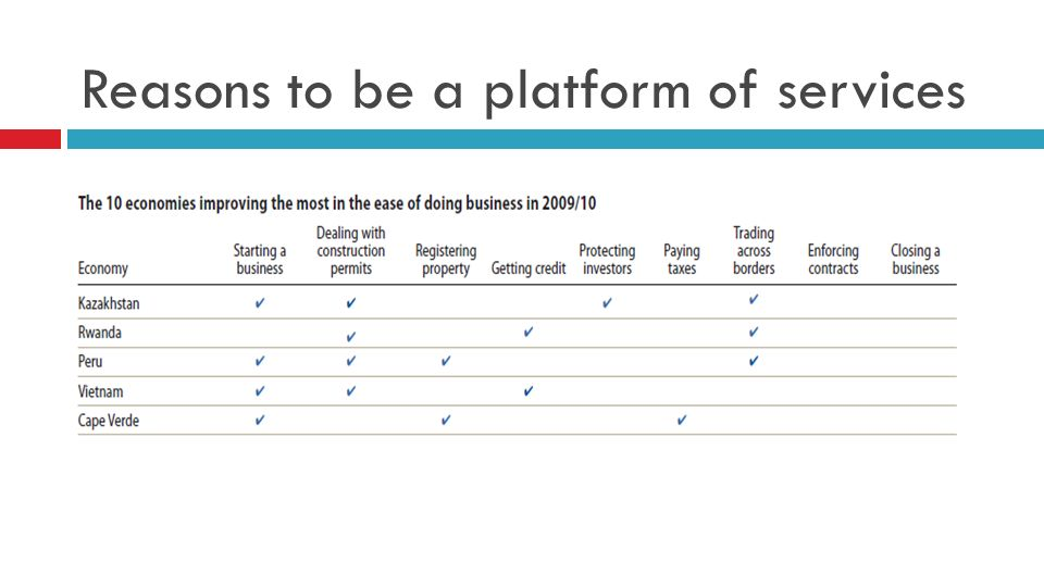 Reasons to be a platform of services