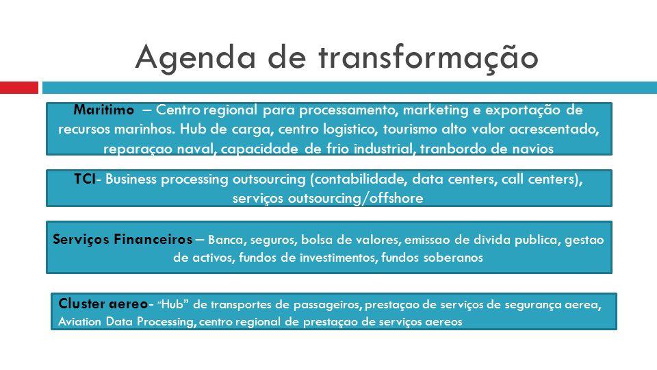 Agenda de transformação