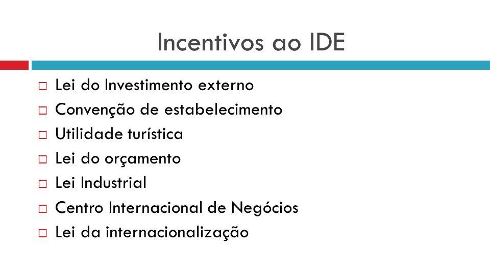 Incentivos ao IDE Lei do Investimento externo