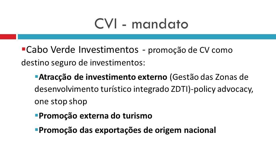 CVI - mandato Cabo Verde Investimentos - promoção de CV como destino seguro de investimentos: