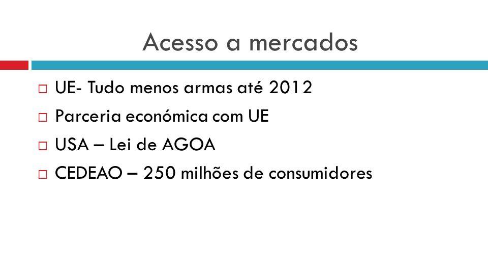 Acesso a mercados UE- Tudo menos armas até 2012