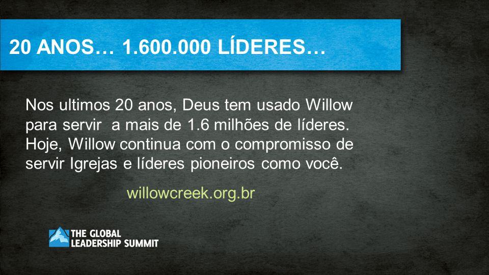 20 ANOS… 1.600.000 LÍDERES… Nos ultimos 20 anos, Deus tem usado Willow