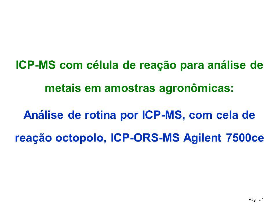 ICP-MS com célula de reação para análise de metais em amostras agronômicas: