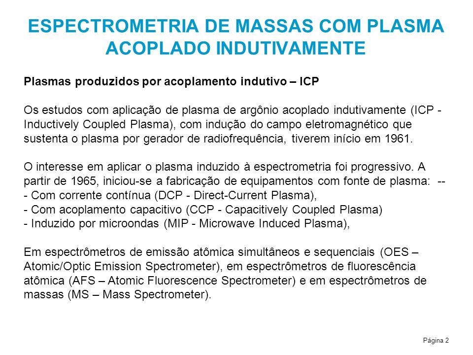ESPECTROMETRIA DE MASSAS COM PLASMA ACOPLADO INDUTIVAMENTE