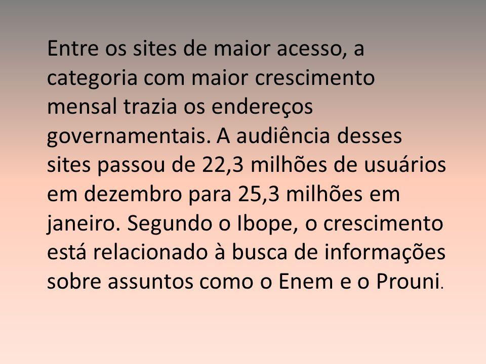 Entre os sites de maior acesso, a categoria com maior crescimento mensal trazia os endereços governamentais.