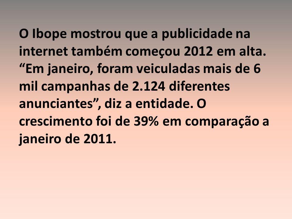 O Ibope mostrou que a publicidade na internet também começou 2012 em alta.