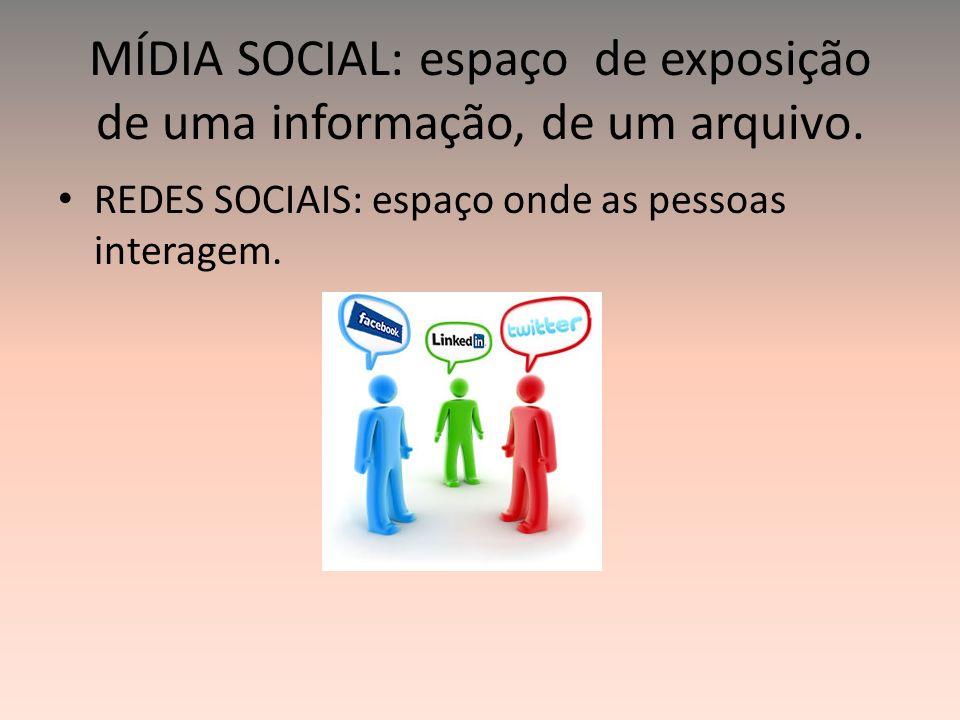 MÍDIA SOCIAL: espaço de exposição de uma informação, de um arquivo.