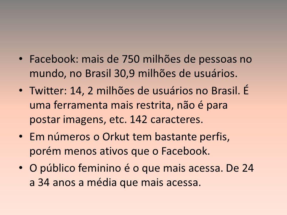 Facebook: mais de 750 milhões de pessoas no mundo, no Brasil 30,9 milhões de usuários.