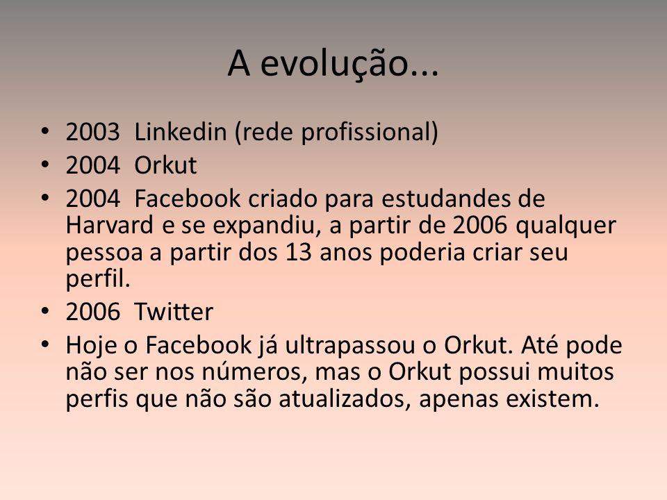 A evolução... 2003 Linkedin (rede profissional) 2004 Orkut