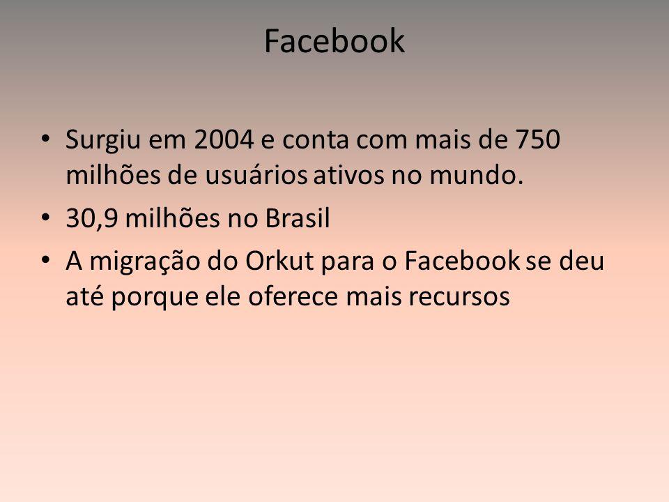 Facebook Surgiu em 2004 e conta com mais de 750 milhões de usuários ativos no mundo. 30,9 milhões no Brasil.