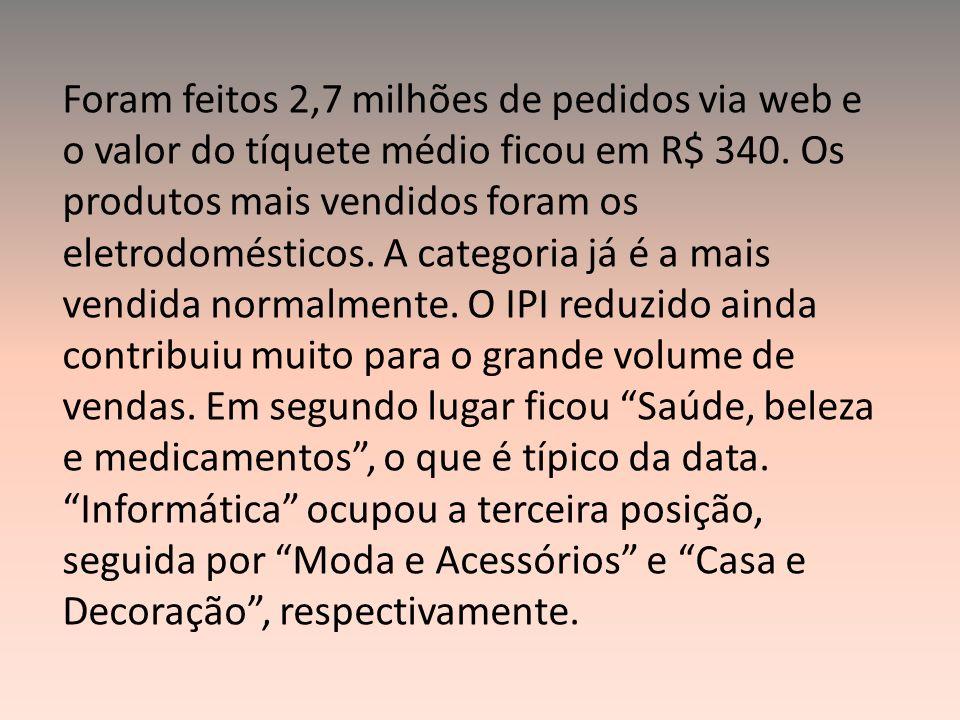 Foram feitos 2,7 milhões de pedidos via web e o valor do tíquete médio ficou em R$ 340.