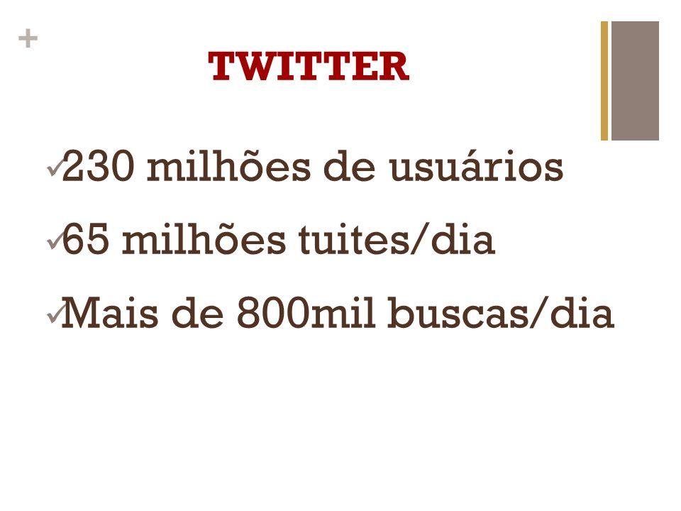 230 milhões de usuários 65 milhões tuites/dia