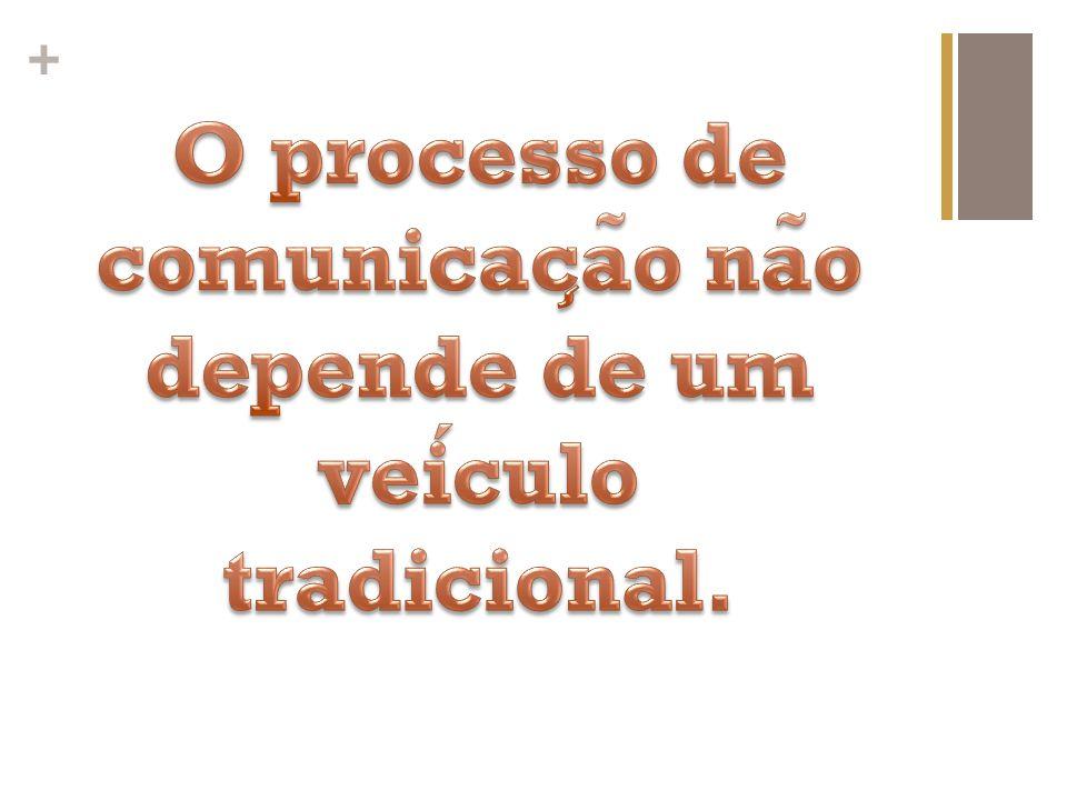 O processo de comunicação não depende de um veículo tradicional.