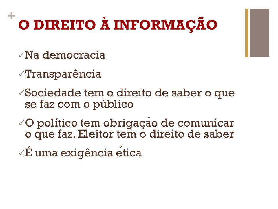 O DIREITO À INFORMAÇÃO Na democracia Transparência