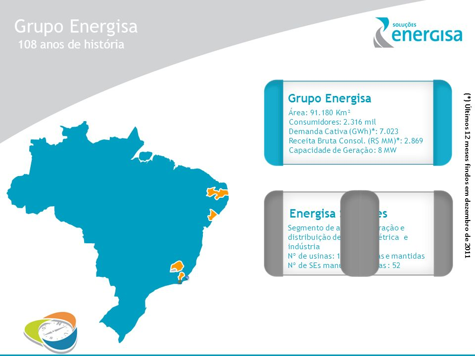 Grupo Energisa 108 anos de história Grupo Energisa Energisa Soluções