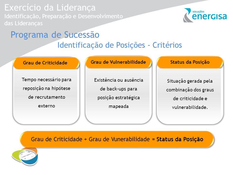 Programa de Sucessão Identificação de Posições - Critérios
