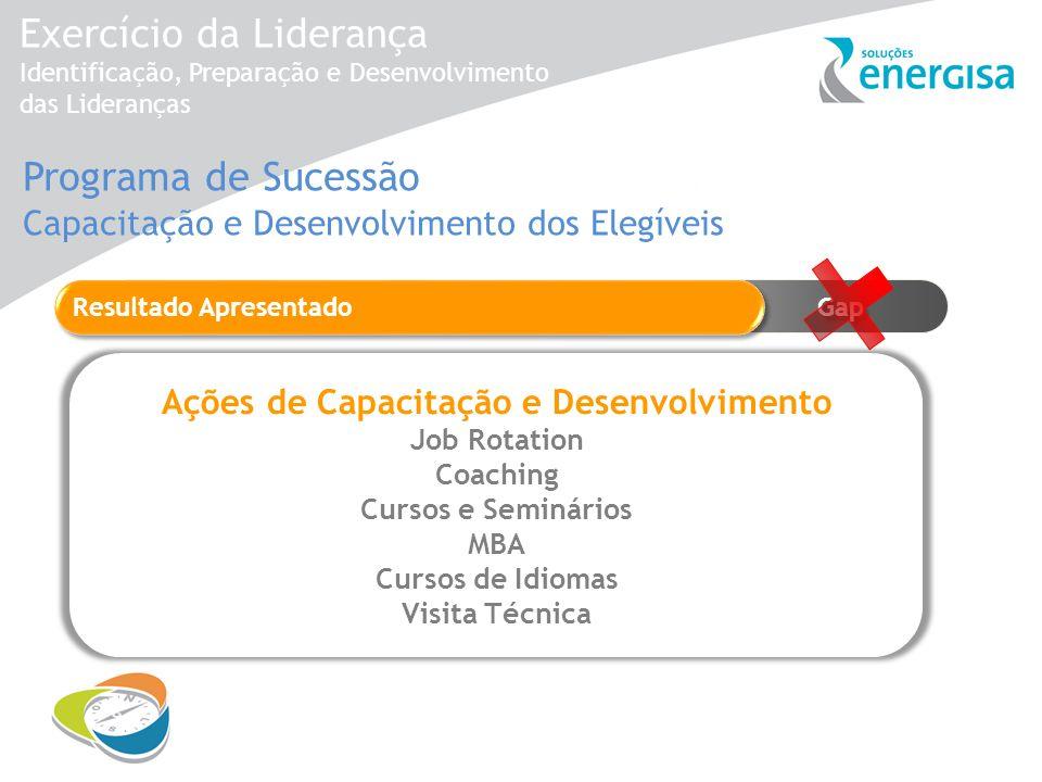 Programa de Sucessão Capacitação e Desenvolvimento dos Elegíveis