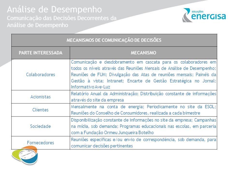 MECANISMOS DE COMUNICAÇÃO DE DECISÕES