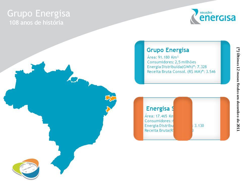 Grupo Energisa 108 anos de história Grupo Energisa Energisa Sergipe