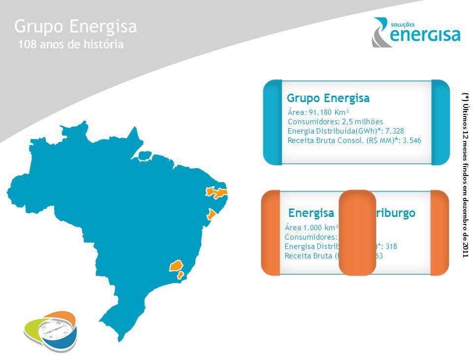 Grupo Energisa 108 anos de história Grupo Energisa