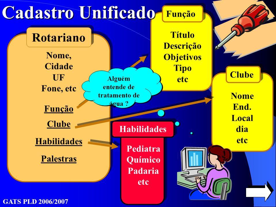 Cadastro Unificado Rotariano Função