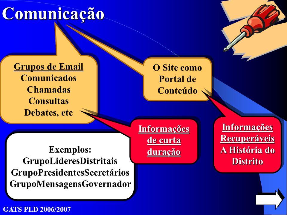 Comunicação Grupos de Email Comunicados Chamadas Consultas Debates, etc. O Site como Portal de Conteúdo.