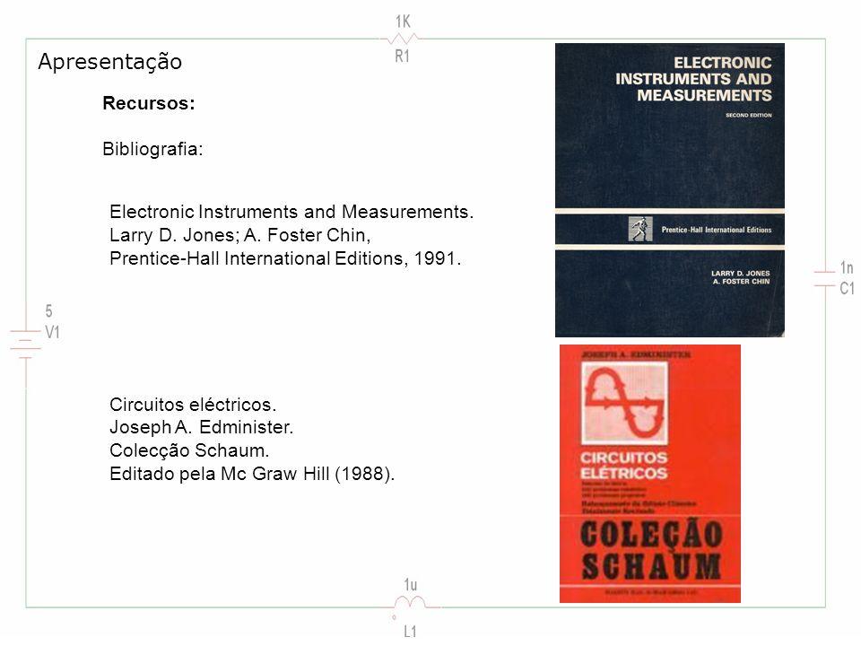 Apresentação Recursos: Bibliografia: